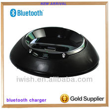 bluetooth landline phone adapter for android tablet