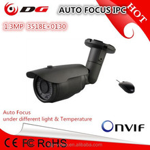 1.3MP HIS auto focus home security system