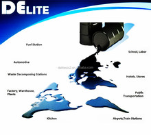Absorb Oil Spill Kits Natural Diatomaceous Granules With Best Price