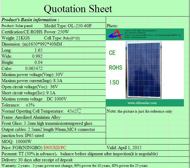 High efficiency 250w, solar panel 250w