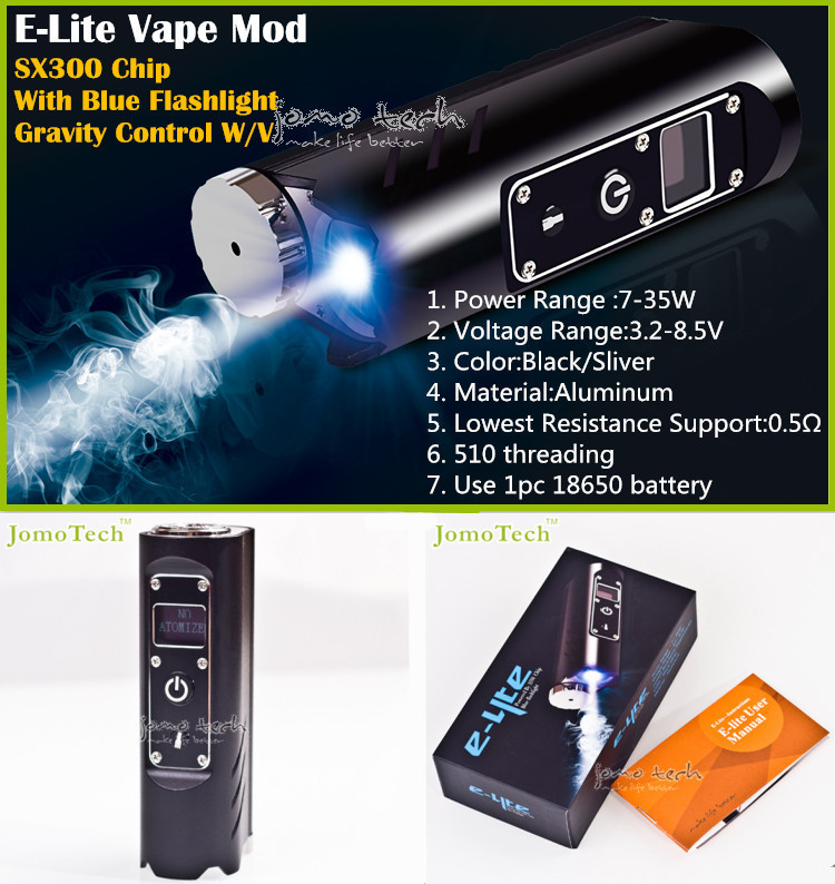 how to get at the coil in a box mod