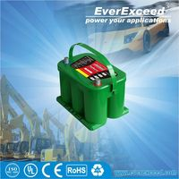 ISO/CE Super Power and Maintenance free 12v motorcycle battery