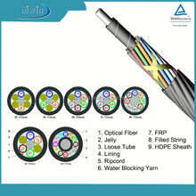 Layer Stranded Multi Core Micro Optical Fiber Cable