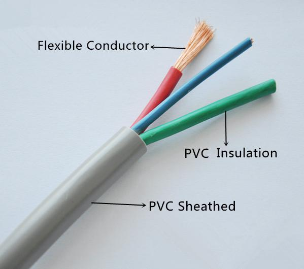 2 5 sqmm x 3 core pvc insulation copper wire cable buy 3 core pvc rh alibaba com wiring insulation tester wiring insulation resistance test