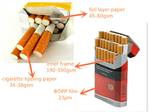 Бумага внутри пачки сигарет