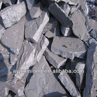 Good quality ferro silicon manufacturers