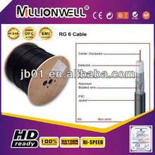cable coaxial rg6u para televisión por cable