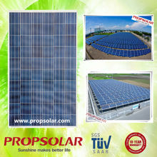 Cheap solar panels in China of Polycrystalline solar panel 250W with best price per watt solar panels