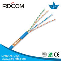 shenzhen netlink lan cable cat5e ftp with mesh grid