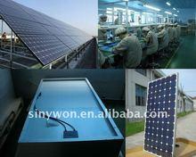 75W Poly Solar Panel with TUV/CE/IEC