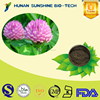 New product Anti-arrythmic Red Clover Extract Powder 40% Total isoflavones