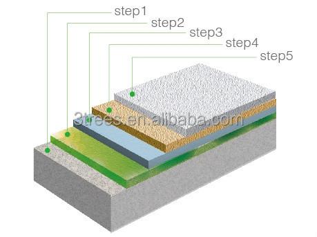 3 나무 질감 페인트- 외관 및 인테리어 벽 코팅-건축 코팅 -상품 ID ...