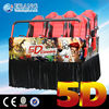 Successful case jeux videos 3d