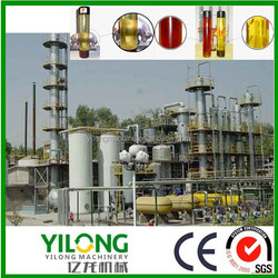 20tons/day used cooking oil recycling for Biodiesel from UVO