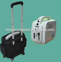The popular in the market BCY-1 battery portable oxygen concentrator