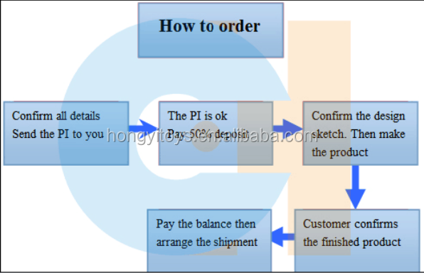 how to order1