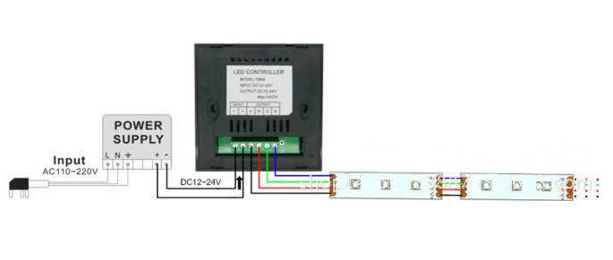 rgb panel touch controlller 4a 12-24v dc control 30m