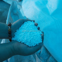 largest manufacturer Sulfur coated urea with high quality and low price