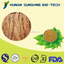Professional China supplier for anti-inflammatory medication Dong Quai P.E. powder