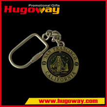 Spinning Key Chain China products high quality Metal Crafts innovative keychain