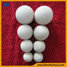 High Alumina Grinding ball for ceramics cements paints refractories
