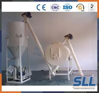 SINCOLA China new technology high efficiency Simple dry powder mixing machine
