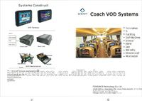 7 inch touch Wifi LCD Multimedia Player applied in Coach Vod System