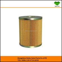 Good Quality Oil Filter Element For All Cars