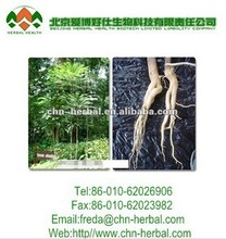 Maximise the sexual performance tongkat ali root extract 200 1