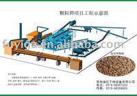 Potassium Chloride Granulating Process