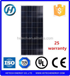 Best price 150W polycrystalline photovoltaic solar panel for sale