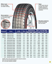 tire factory in china hot sale passenger car & suv tires technologically designed