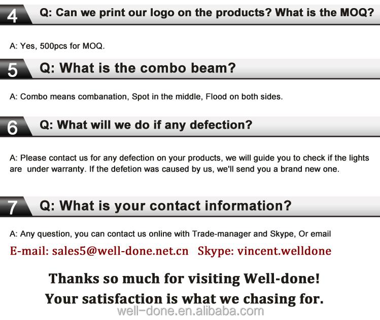 8.FAQ.sales5well-done.net.cn.jpg