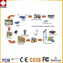 UHF RFID warehouse and logistics management solution
