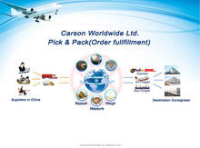 Pick and pack shipping consolidation serivce from guangzhou shenzhen China To INDIA