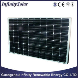250w 250 watt poly crystalline solar panels polycrystalline made in Guangdong province in China