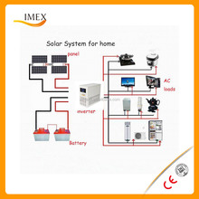 Factory supply 3KW solar home power system