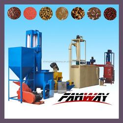 Pet food processing plant/ Pet food production line cost