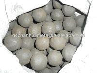 wrought iron Grinding balls