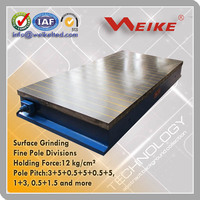 Strong Attraction Electromagnetic Table For Grinding