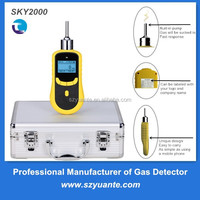 Handheld professional gas detector toxic gas CO H2S O3 SO2 detection