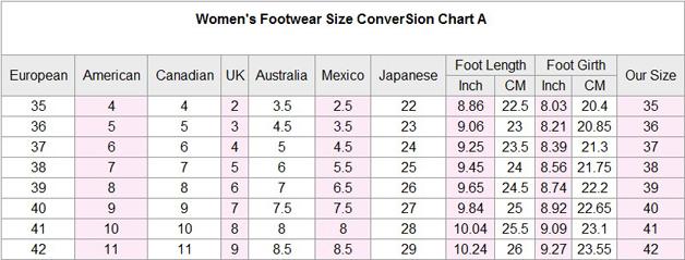 Usa Shoe Size To Uk Womens