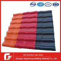 Green And Environment Friendly Roofing Sheet/Spanish Roof Tiles For Building Roofing Panel