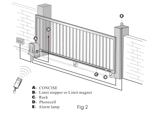 baisheng electric sliding gate opener with control board