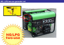 Alternative energy Generators for household biogas plant