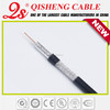 strict coaxial cable management in China
