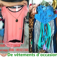 selling second hand clothes in usa