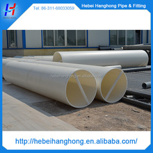 hot china products wholesale plastic pipe manufacturing
