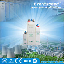Nickel cadmium battery for easy electrolyte level inspection