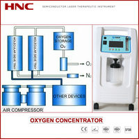 Portable psa oxygen generator concentrator device for medical oxygen & home use